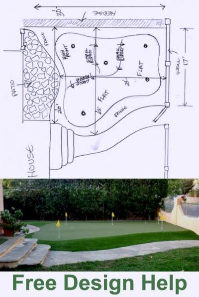 Putting green design help